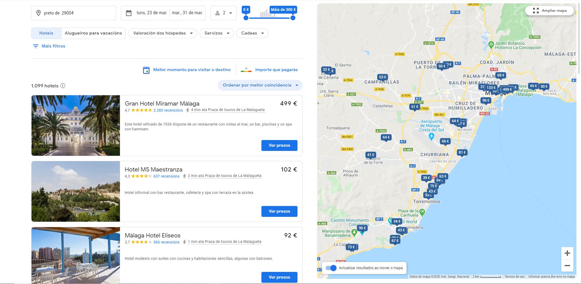 comparador de hoteles google ads hotel