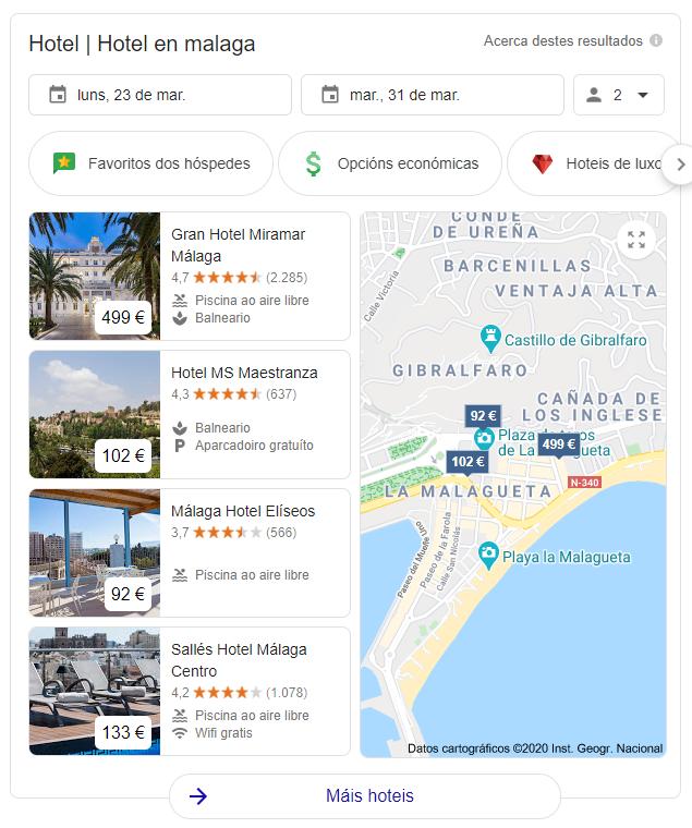 modulo publicitario para hoteles google ads hotel